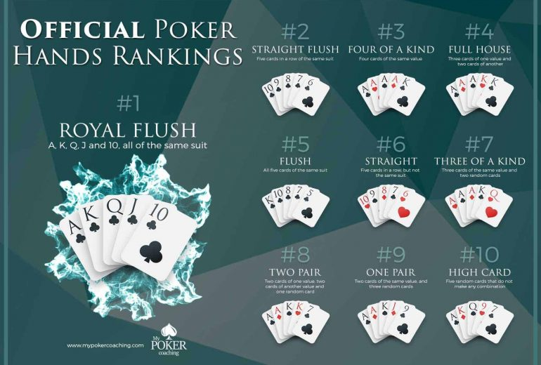 Three Issues To Examine When Selecting A Casino Online - Playing